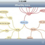 Mindmaps can be viewed in landscape mode