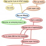 I bought my iPhone with many secret plans in mind